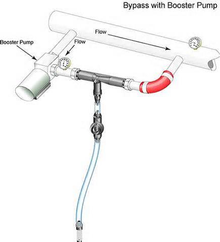 process flow diagram vacuum circuit diagram wiring diagram