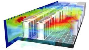 Data Centre Modelling