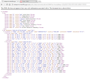 API Example
